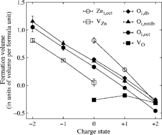 First-principles study of the structure and stability of