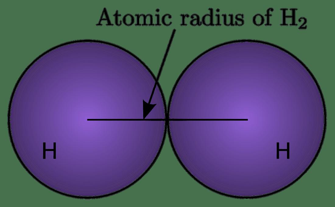 Cara mengukur diameter atom, contoh soal menentukan jari jari atom,. 5 Contoh Soal dan Pembahasan Jari Jari Atom - Materi Kimia
