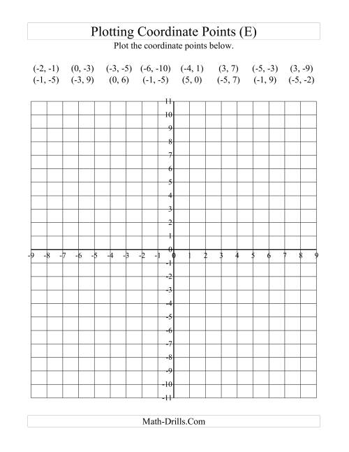 Plotting Coordinate Points E