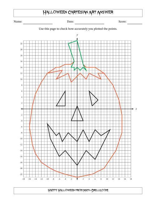 Cartesian Art Halloween Jackolantern