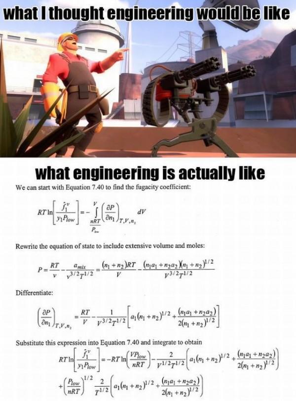 What is engineering  Jokes  Math Fail