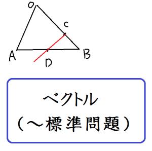ベクトル(~標準問題)
