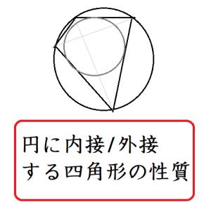 円に内接/外接する四角形の性質