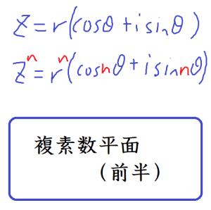 複素数平面(前半)
