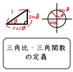三角比・三角関数の定義