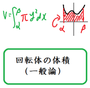 回転体の体積(一般論)
