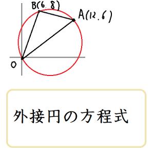 外接円の方程式