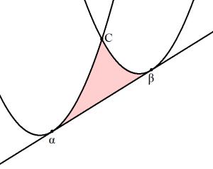2次関数1/12公式