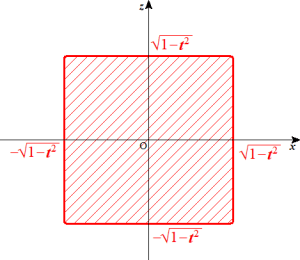 y=tで切断