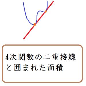 4次関数の二重接線