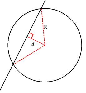 点と直線の距離の公式を利