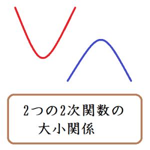2つの2次関数の大小関係