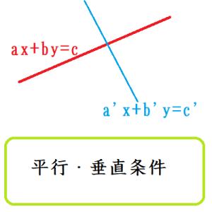 平行・垂直条件
