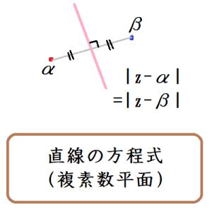 直線の方程式(複素数平面)