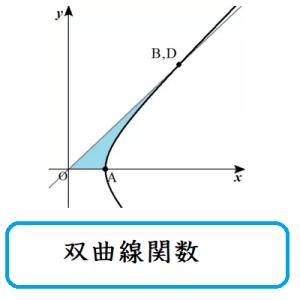 双曲線関数