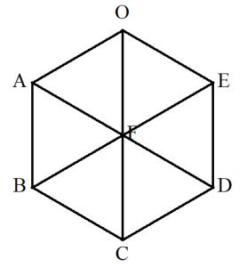 正六角形のベクトル