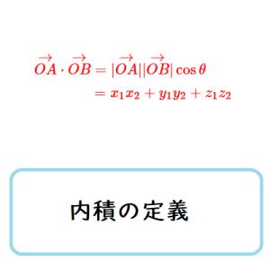 内積の定義