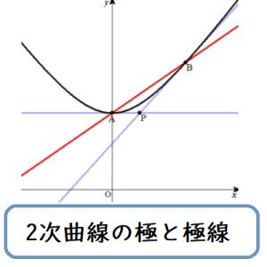 2次曲線の極と極線