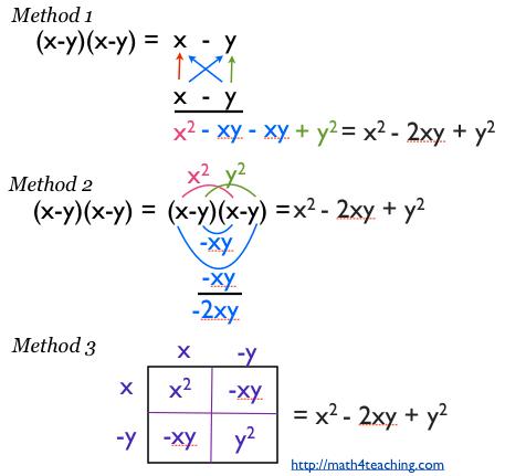 Ways Of Multiplying Binomials