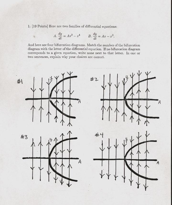 Exam 1 2000