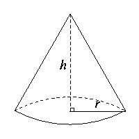 Volume and Area Formulas