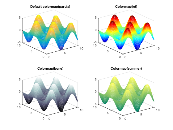 Matlab Heatmap Lines