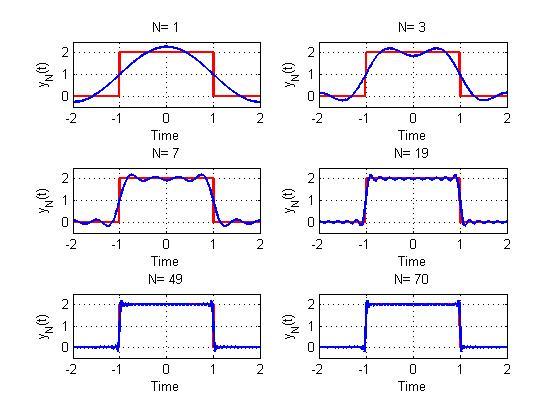 18.330 - Intro Numerical Analysis