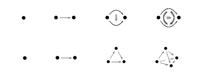 The Homotopy Hypothesis