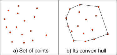 Electrostatics and the Gauss–Lucas Theorem