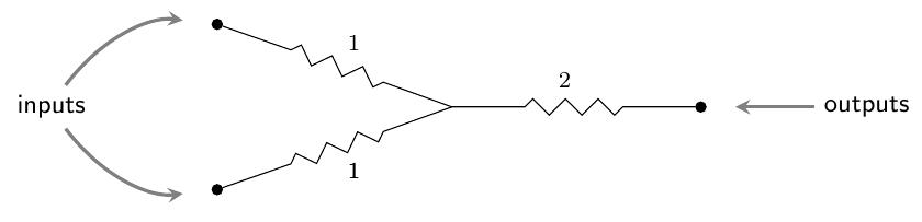 Network Theory (Part 30) | Azimuth