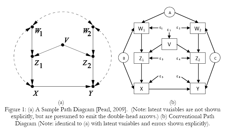 Network Theory Part 1 Azimuth