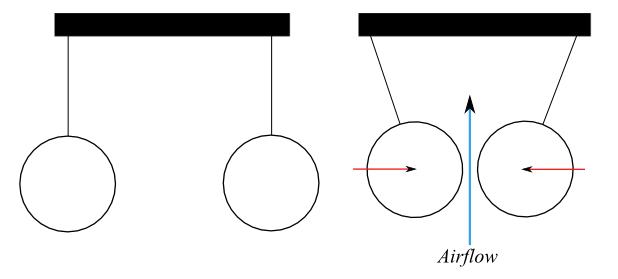 Introduction to Fluid Dynamics: Bernoulli's Principle