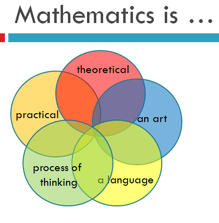 https://i0.wp.com/math4teaching.com/wp-content/uploads/2010/05/what-is-mathematics1.png
