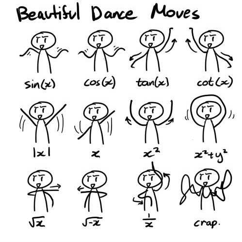 Dancing and Mathematics? Really?