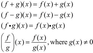 Algebra Of Functions MathBitsNotebook A2 CCSS Math