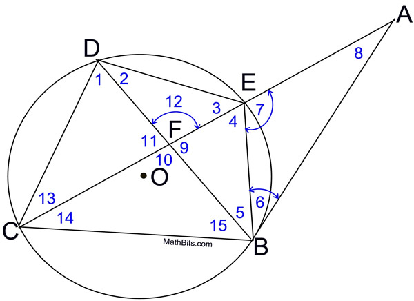 How To Work Out Angles In A Circle