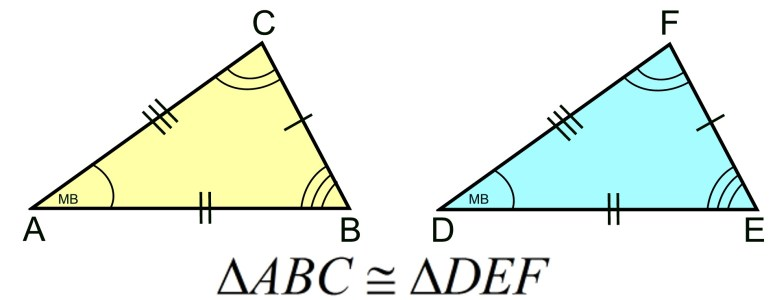 Methods of Proving Triangle Congruent - MathBitsNotebook(Geo - CCSS Math)