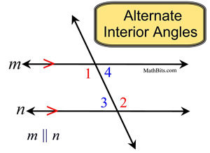 Angles and Parallel Lines  MathBitsNotebookGeo  CCSS Math