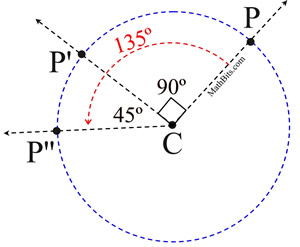 Composition of Transformations (Isometries