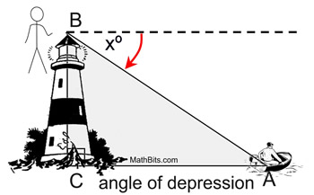 Angle Of Elevation And Depression Worksheet With Answers Pdf