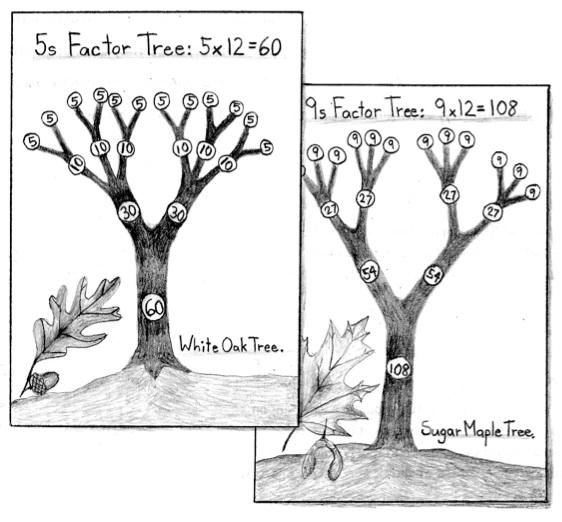 4.OA 4: Factors & Primes, Early On & Colorful (#250