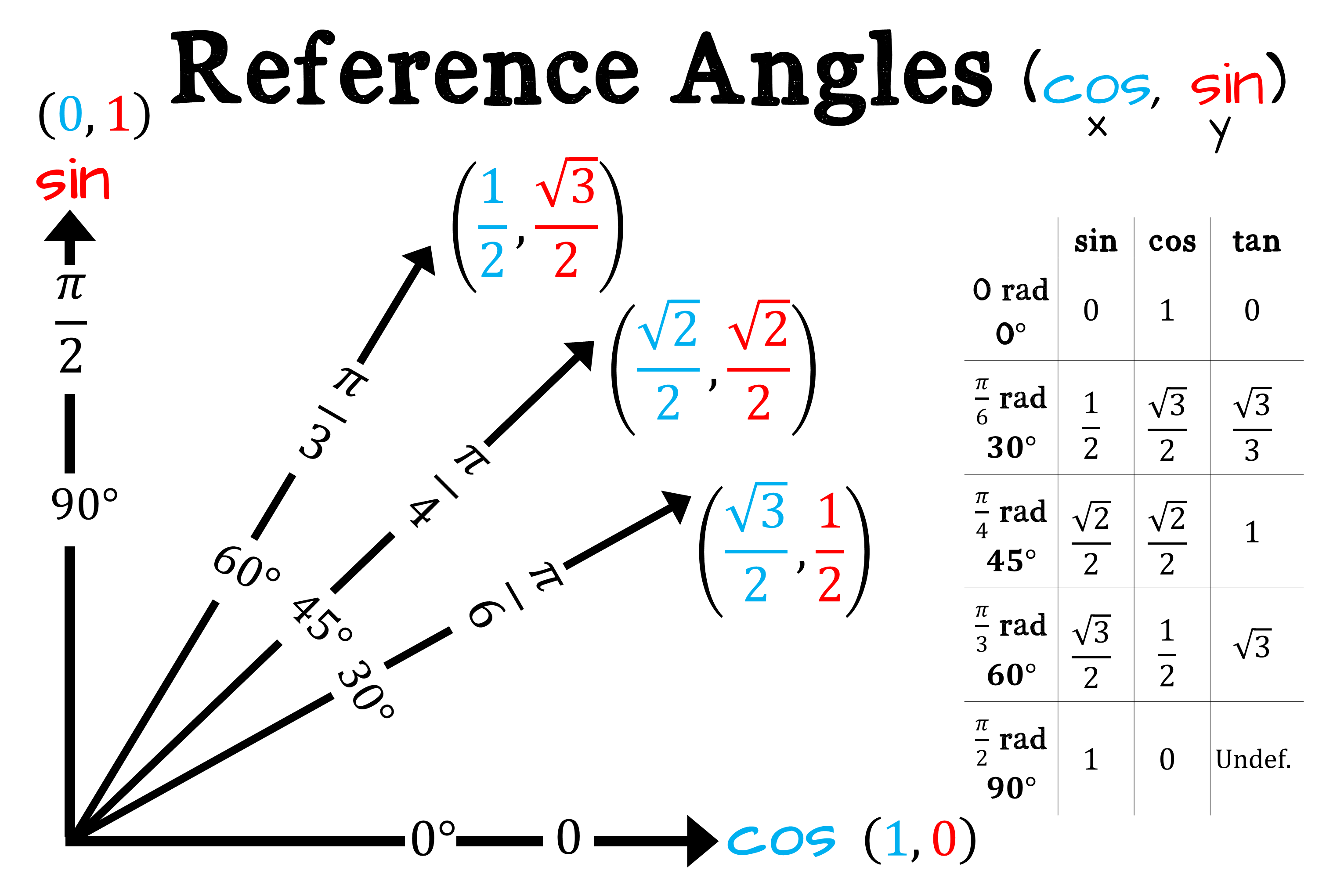 Reference Angles Poster Free Download Mtbosblaugust