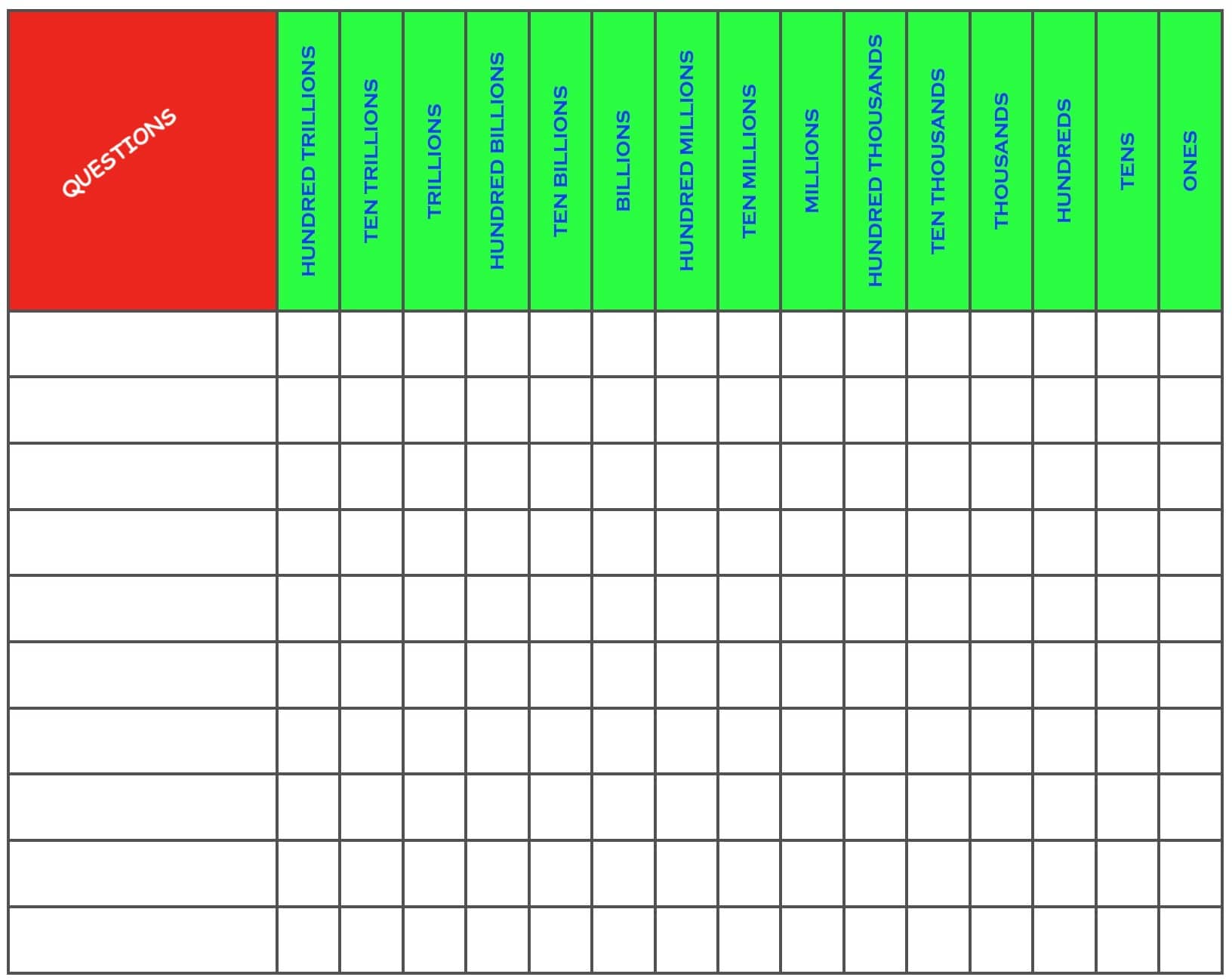 Whole Numbers Place Value Chart Names And Periods