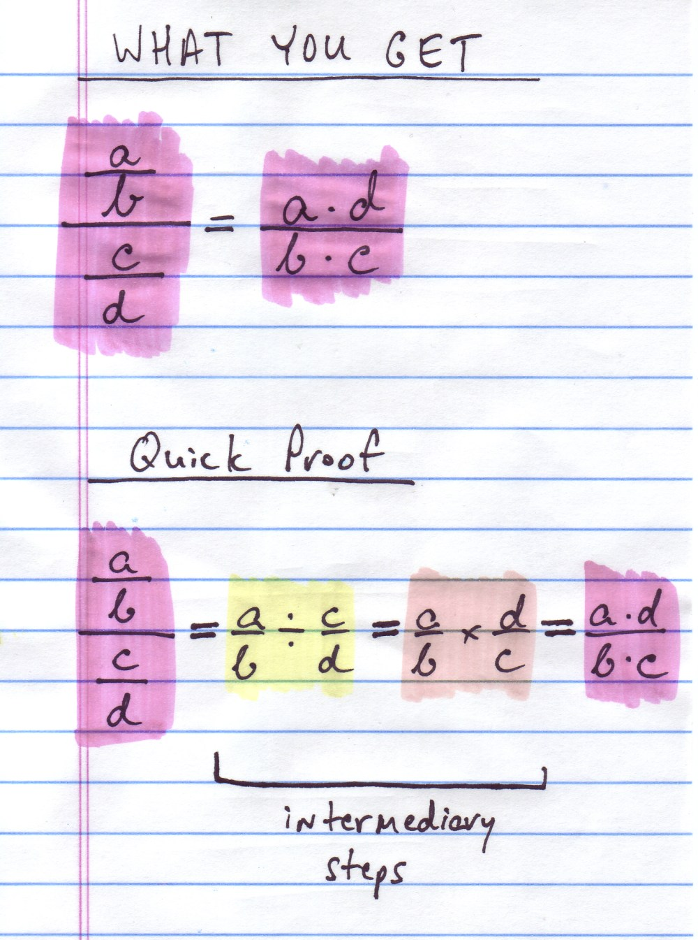 medium resolution of How to Divide Fractions: from annoying to FUN!   MathChat