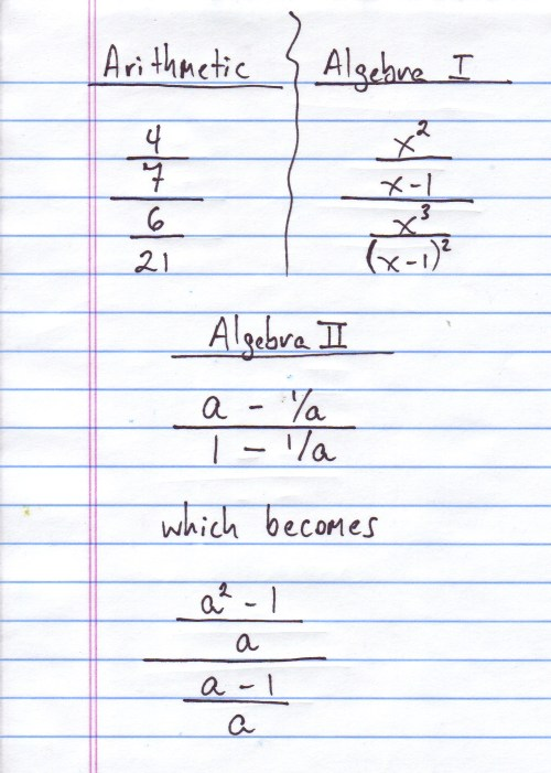 small resolution of How to Divide Fractions: from annoying to FUN!   MathChat