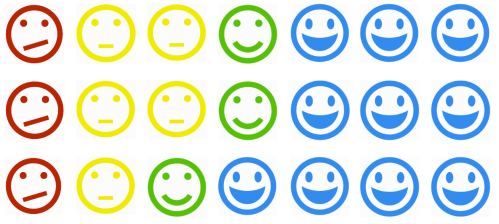 emoji graphical representation of reassessment outcomes for students starting the 100 tier