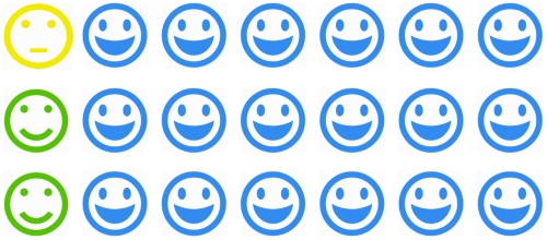 emoji graphical representation of reassessment outcomes for students starting in 200 tier