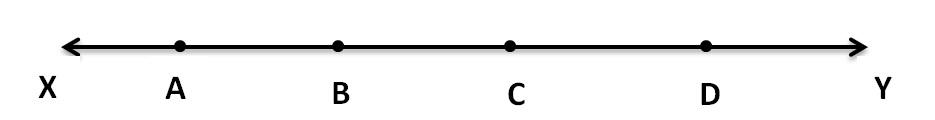 Collinear Point in geometry