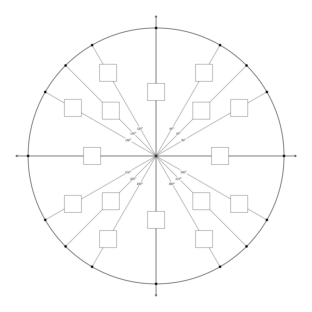 Search Results For Blank Unit Circle Calendar