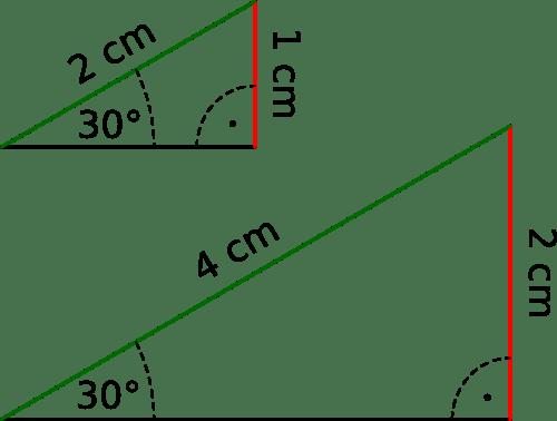 Fitfab: Winkelfunktionen Tabelle Tangens